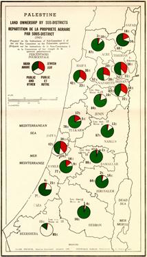 landownership