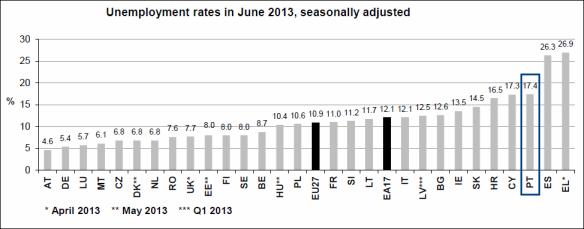 Unemployment_Jul2013_27