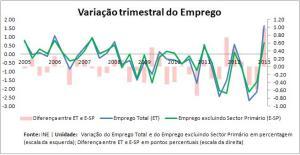 variacao_trimestral_emprego