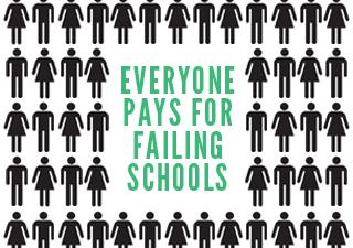 20111214_FailingSchools