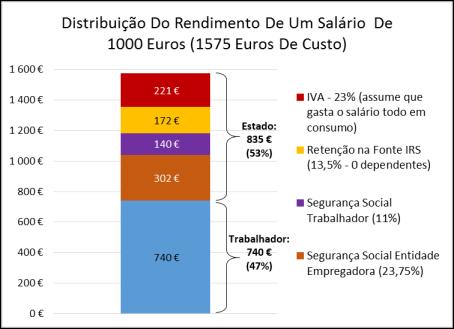 Distribuicao_Salario_1000
