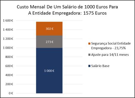 Salario_1000euros