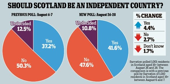 ScotlandReferendum