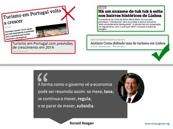 Reagan-e-Lisboa