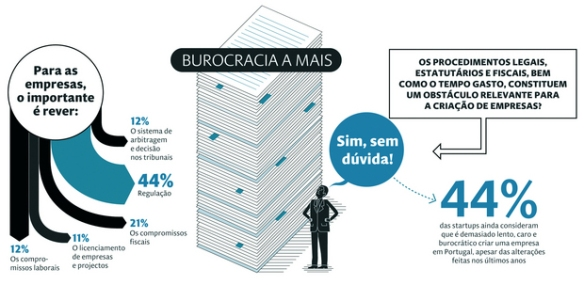 burocraciaamais-6330