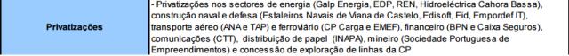privatizações pec2010-13