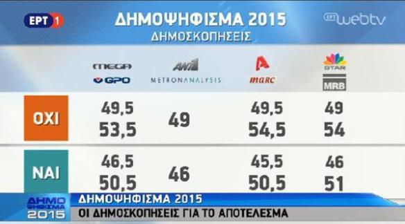 greece_exit_polls