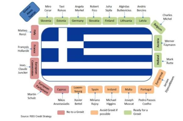 GreeceCountryPositions