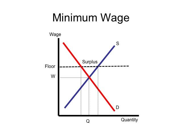 Um gráfico que pode fazer a diferença.