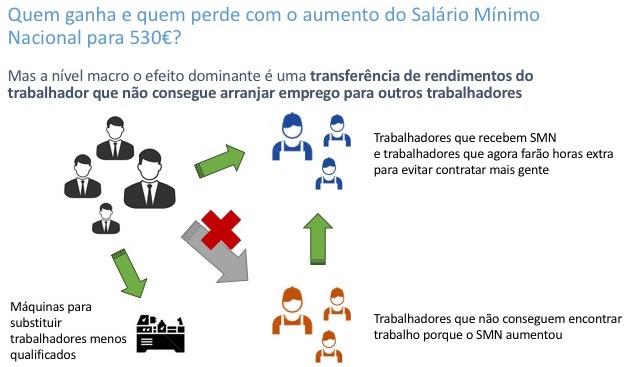 Quem_ganha_com_SMN2