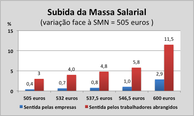 SMN Subida MS 4Nov15