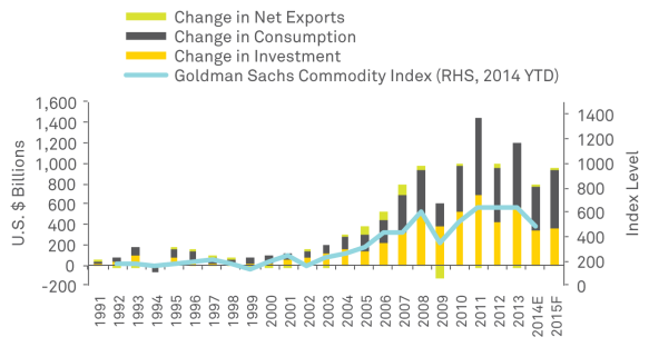 china-slow-growth-4