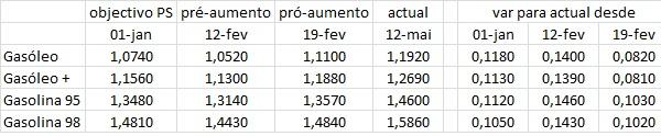 ISP120516