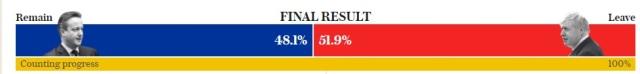 brexit_result