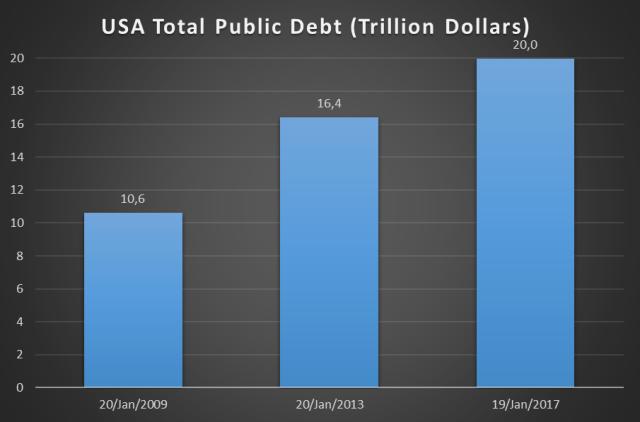 us_debt