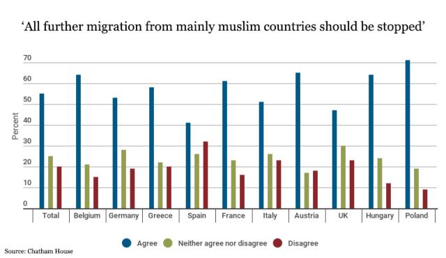 muslim_migration