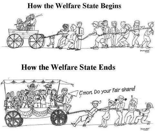 The-Welfare-State