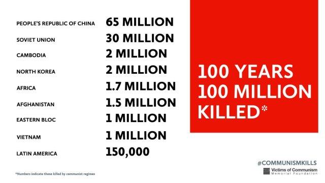 Communism_Kills.jpg